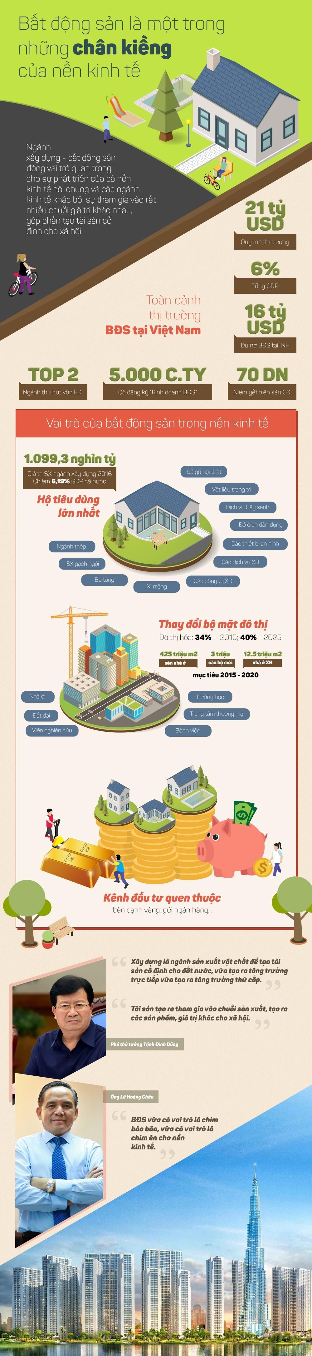 chung cư goldmarkcity